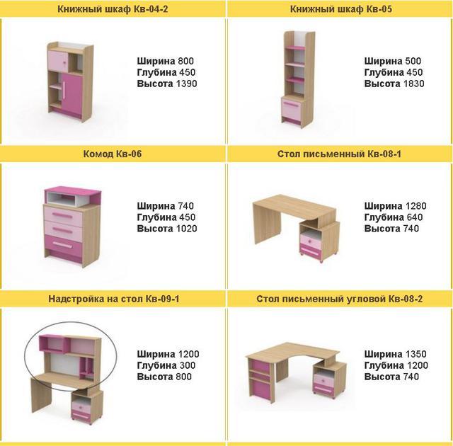 Шкаф Акварели розовые (ассортимент мебели)