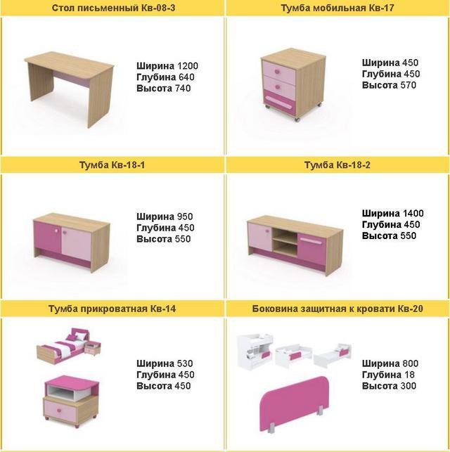 Шкаф Акварели розовые (ассортимент мебели, фото 2)
