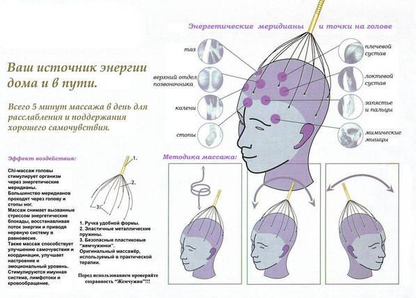 "Массажер для головы ""Мурашка"", фото 2"