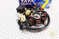 Генератор (статор)  Yamaha 3KJ (7 катушек)