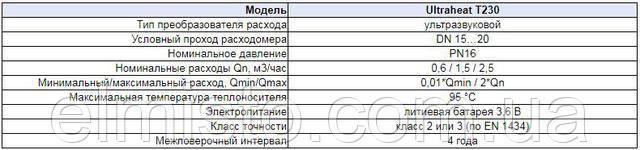 Купить теплосчетчикLandis & GyrULTRAHEAT T230 в Украине