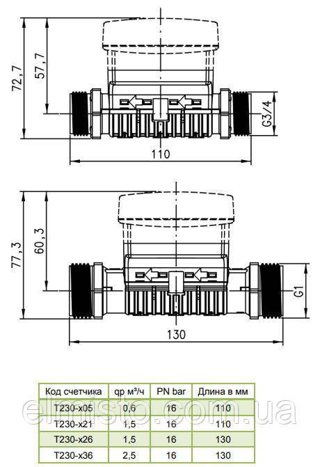 Габаритные размерытеплосчетчика Landis & GyrULTRAHEAT T230