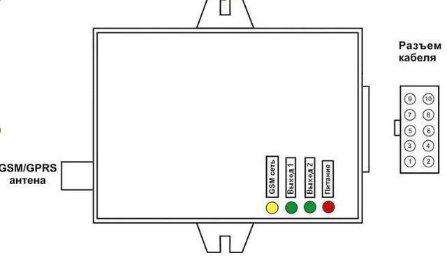 Gsm Модуль управления воротами