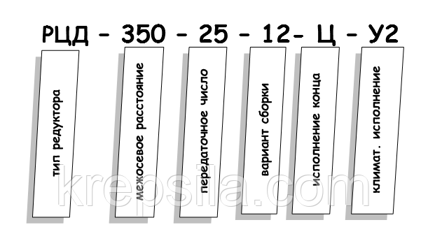 Пример условного обозначения редукторов РЦД