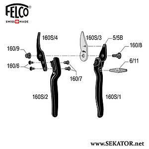 Змінні деталі до секатора Felco 160S
