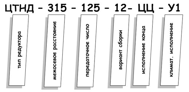 Пример условных обозначений редуктора ЦТНД