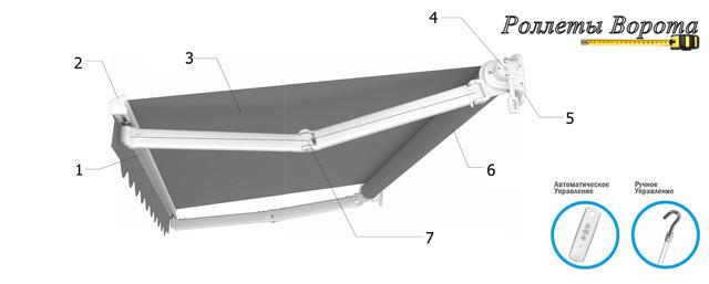 Конструкция локтевой маркизы