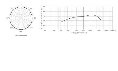 Динамический микрофон для губной гармоники SUPERLUX D112, фото 2