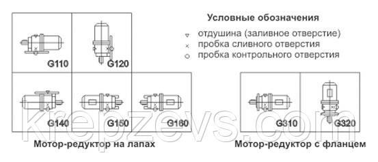 Мотор-редуктор 3МП купить