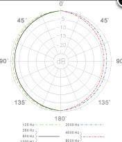 SUPERLUX WO518TQG Микрофон петличный конденсаторный, фото 2