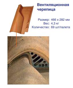 Вентиляционная черепица