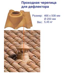 Проходная черепица для дефлектора