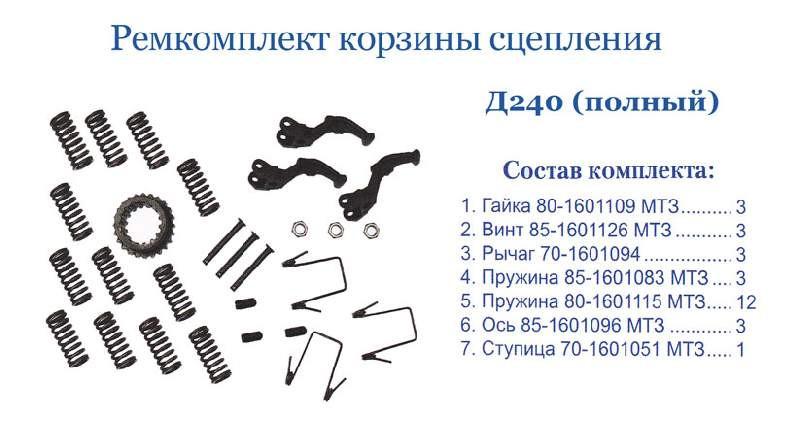 Ремкомплект корзины Д240