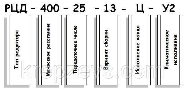 Пример уловного обозначения редуктора РЦД