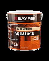 AQUALACK 0.75л - полуматовый панельный лак