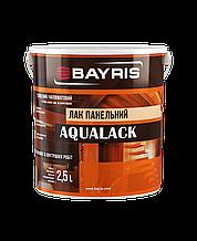 AQUALACK 2.5л - полуматовый панельный лак