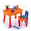 Стол-песочница для игры с водой и песком «Аквапарк» 0832