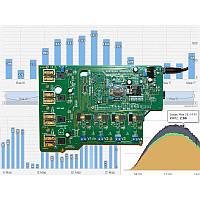 Універсальна система моніторингу Log Duo Viewer