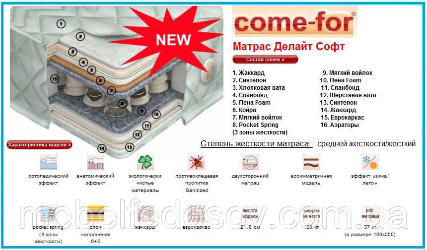 Come-for матрас делайт аскона матрасы официальный сайт отзывы