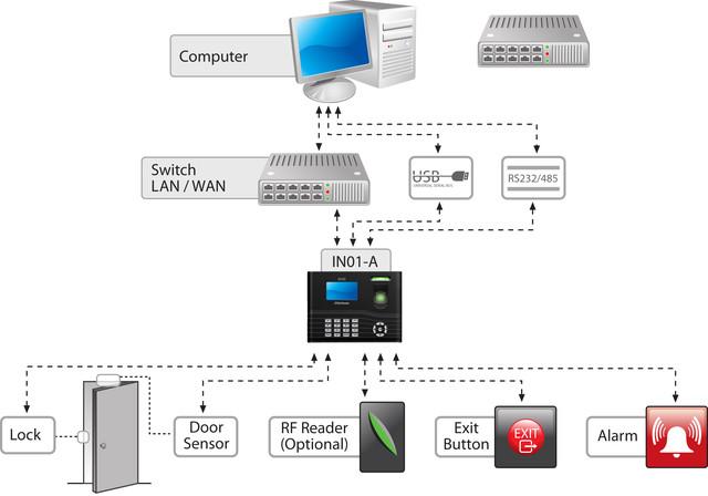 Схема подключения биометрической системы IN01-A
