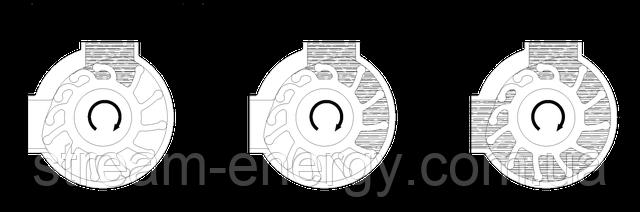 импеллерный насос для мезги Z40