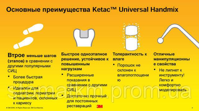 Кетак Универсал (Ketac™ Universal)