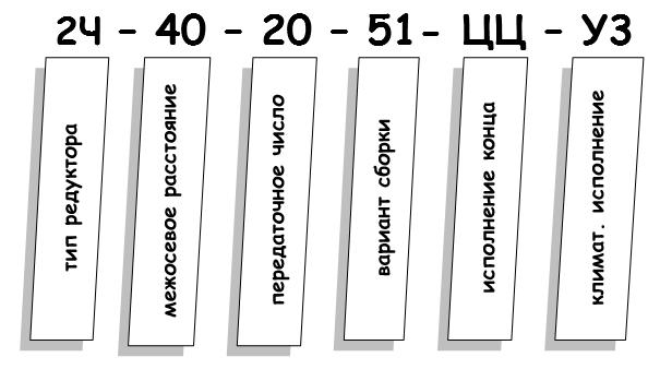 Пример условныхобозначенийредуктора 2Ч