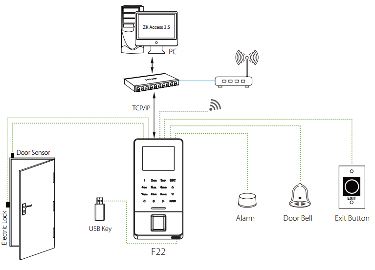 Схема подключения ZKTeco F22 ID