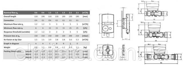 Габаритные размерытеплосчетчика Landis & GyrULTRAHEAT T330