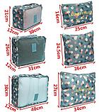 Набор дорожных сумок для путешествия из 6 штук голубой, фото 4
