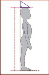 Як правильно виміряти зріст дитини