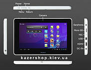 Обзор планшета Ainol Novo 7 Elf