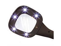 Лупа ручная квадратная TH-600558 (60мм-4Х) со светодиодной и ультрафиолетовой подсветкой
