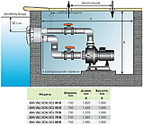 Противоток Kripsol JSL70.B 70 м³/час (380В) под лайнер, фото 5