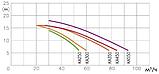 Противоток Kripsol JSL70.B 70 м³/час (380В) под лайнер, фото 6