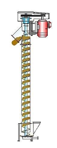 Винтовой транспортер вертикальный в течении какого времени при запуске конвейера лента не должна загружаться материалом