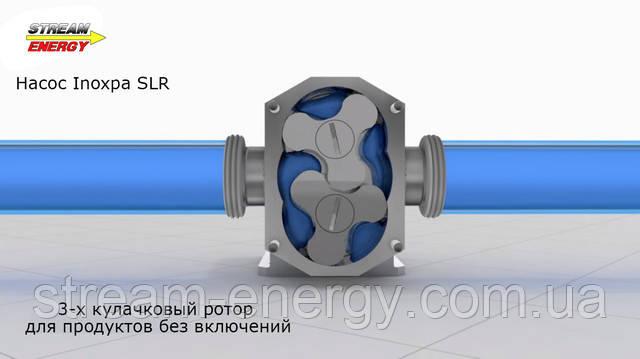 Кулачковый насос Inoxpa SLR 4-150