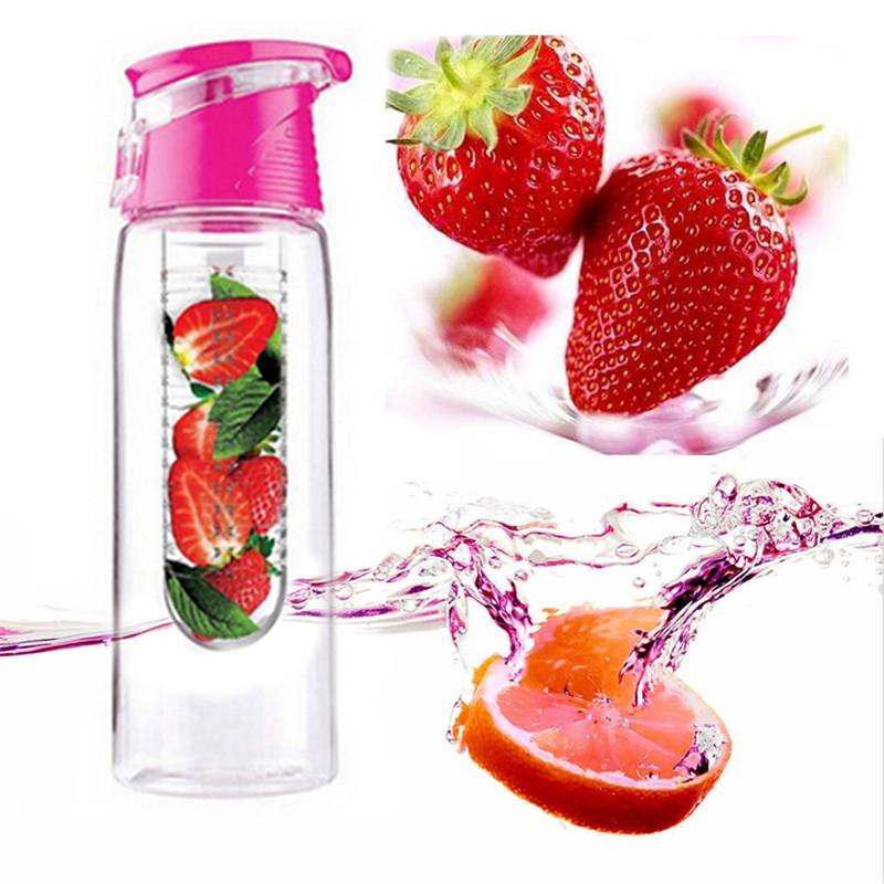 Бутылка для воды Detox