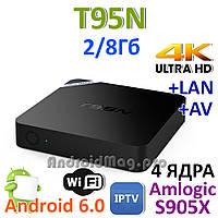 T95N (MiniM8SPRO) Amlogic S905 2/8Gb Android 6.0 TV приставка UltraHD 4K