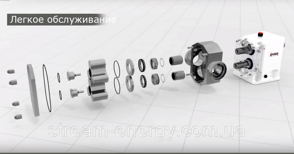 Насос Inoxpa SLR 3-80
