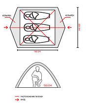 Палатка трехместная 1831 GreenCamp