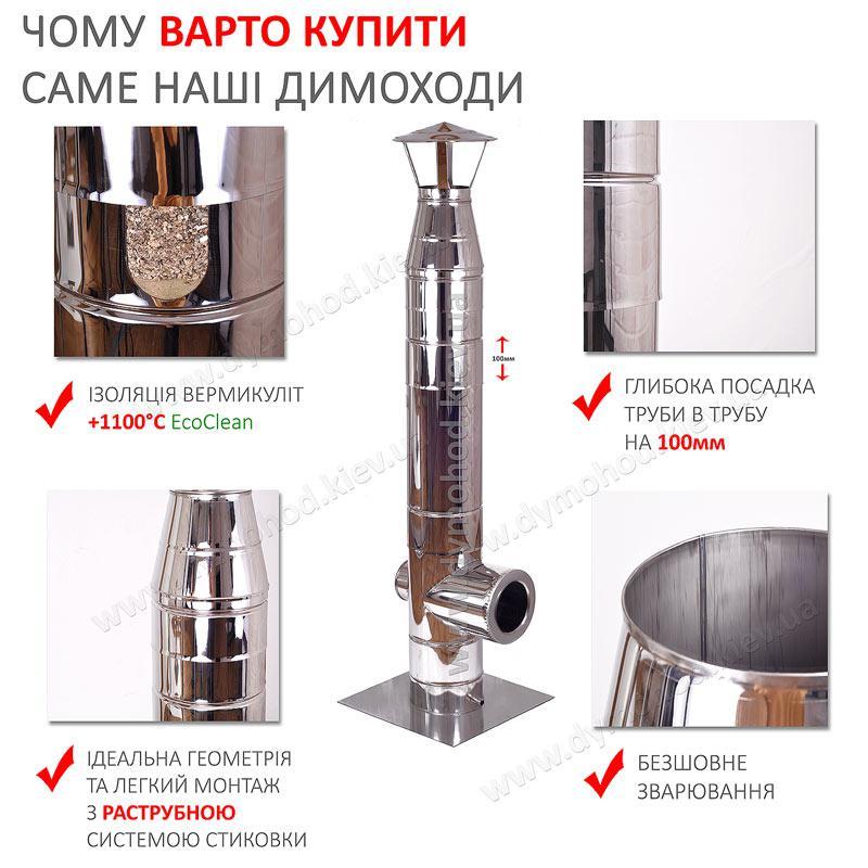 Дымоходы из нержавеющей стали AISI 201; 304; 321 D100-450мм