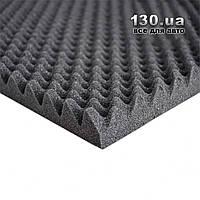 Шумоизоляция ACOUSTICS SoundWave 15 (100 см x 50 см)
