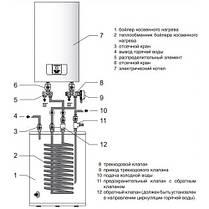 Protherm Скат 12 K, фото 2