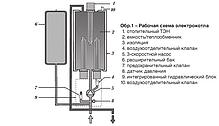 Protherm Скат 18 K, фото 3