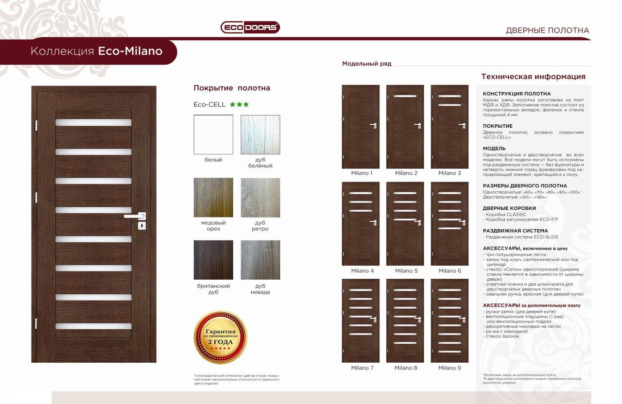 Двери Межкомнатные EcoDoors-Milano