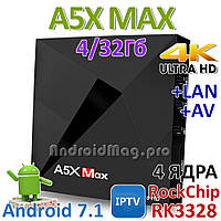 Андроид ТВ приставка Smart TV A5X MAX RockChip RK3328 4GB/32GB