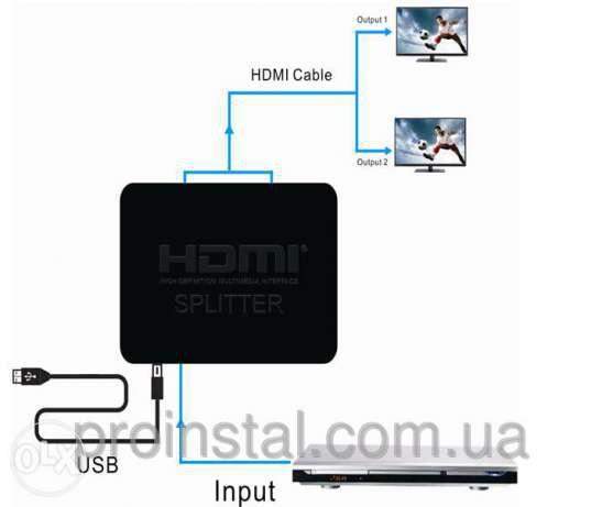 Активный HDMI сплиттер 1 в 2