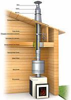 СпецСкидка Дымоходы для бани и сану (сталь 321 толщина 1 мм)
