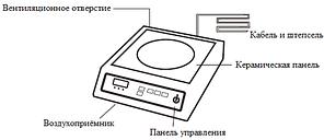 Плита индукционная Hurakan hkn-icf35m, фото 2